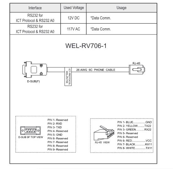 WEL-RV706-1.png